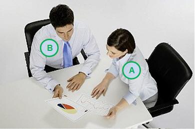 人妻を口説く店は「個室」で「L字型」が最強|左に座るべき?右に座るべき?