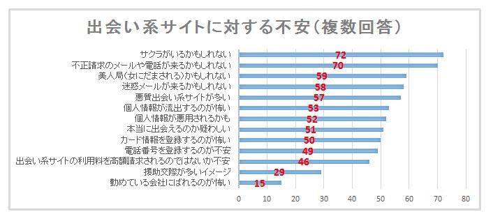 %e4%b8%8d%e5%ae%89%e4%ba%8b%e9%a0%85