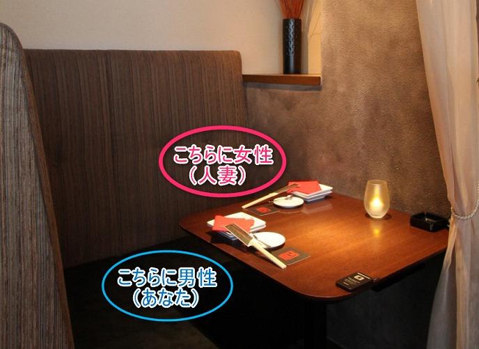 個室居酒屋の例